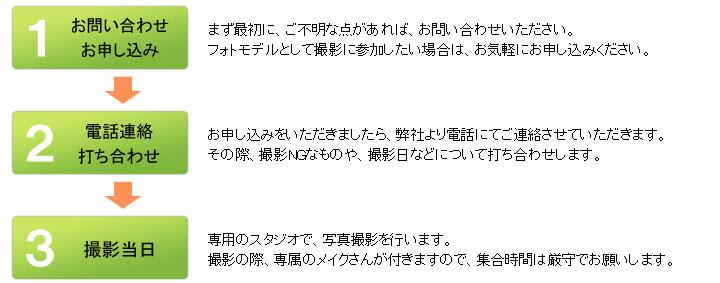 撮影までの流れ。お問い合わせ・お申し込み→電話連絡打ち合わせ→撮影当日